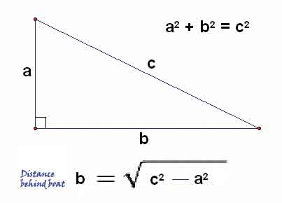 pythagoras-theorem---Copy