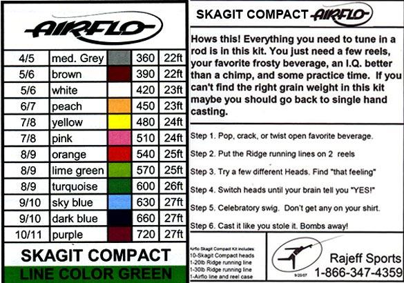 airflo-compact-card