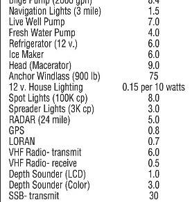 Trolling motor wire size chart images wiring table and diagram minn kota trolling motor size chart impremedia typicalamploads keyboard keysfo images keyboard keysfo Images